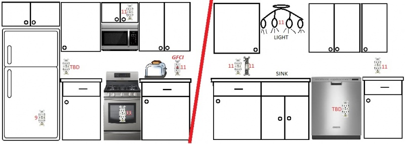 Kitchen Outlet Tripping How To Resolve It
